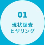 01 現状調査ヒヤリング
